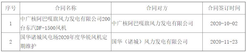 QQ截图20210304121808.png
